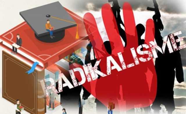 Pengertian Radikalisme