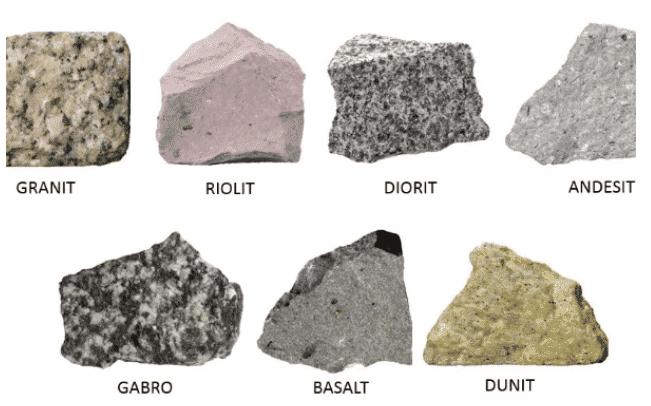 Kegunaan, Deskripsi, Klasifikasi, Karakteristik, Komponen, Tekstur, Jenis Jenis Dan Pengertian Batuan Beku Menurut Para Ahli