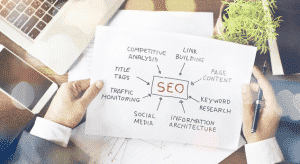 Pentingnya SEO Dalam meningkatkan Traffic Di Web Bisnis